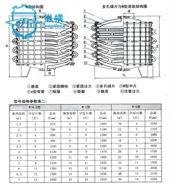 千亿国际网片式冷凝器参数表