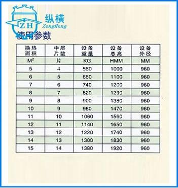 石英玻璃冷凝器参数表